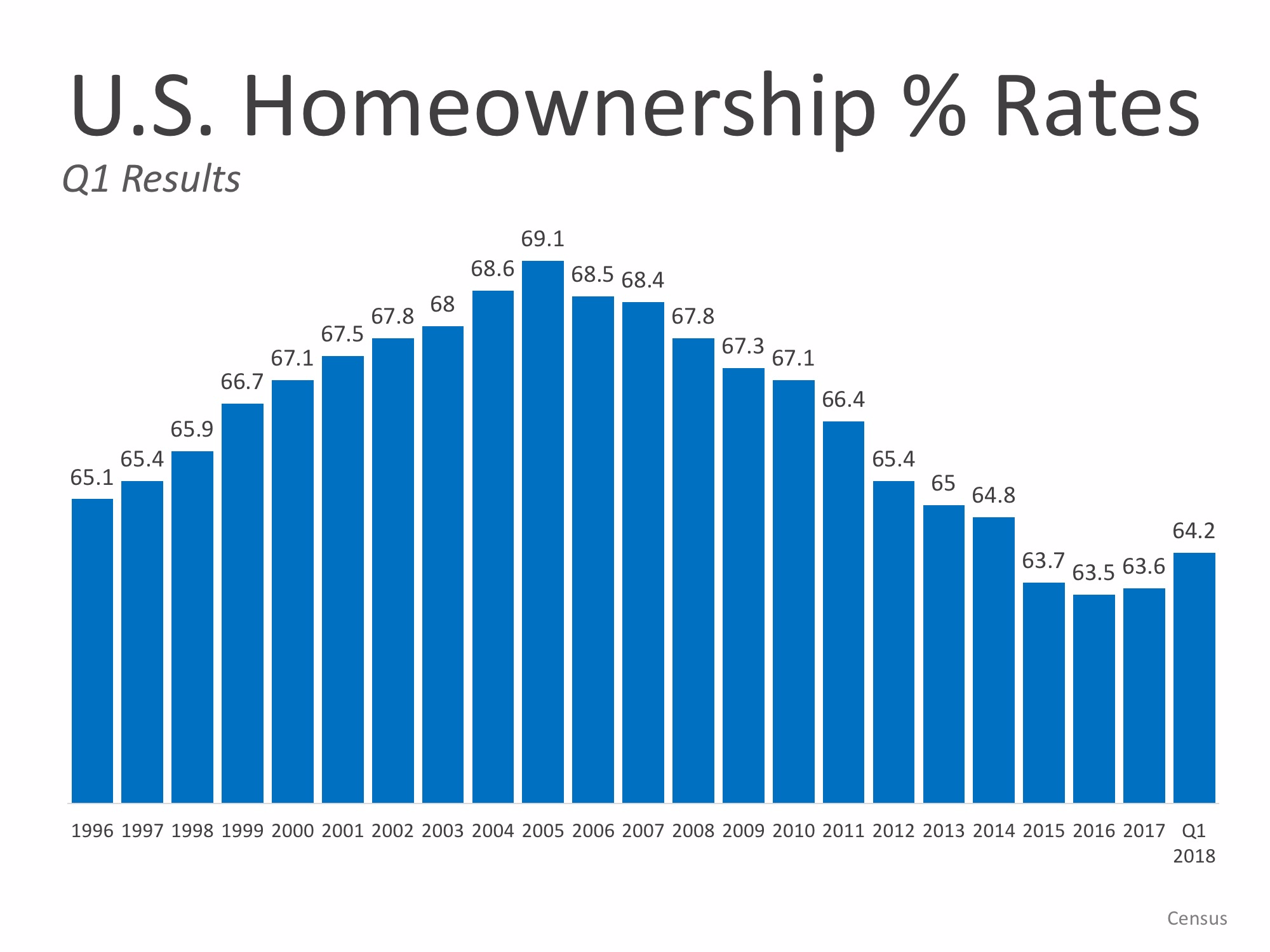 """Homeownership: """"A Man Is Not a Complete Man, Unless He Owns a House""""   MyKCM"""