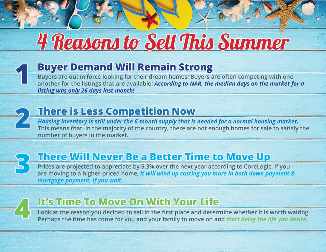 4 Reasons to Sell This Summer [INFOGRAPHIC] | MyKCM