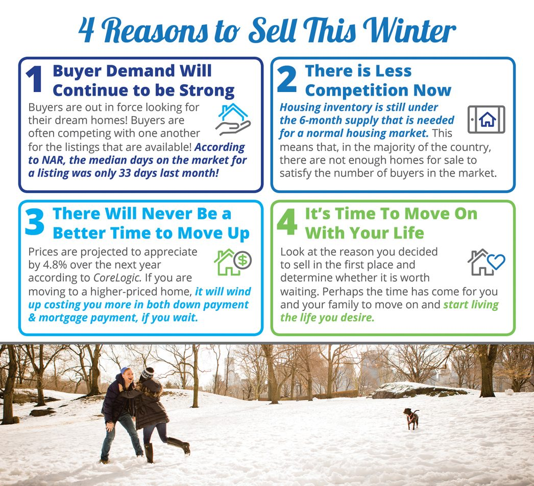 4 Reasons to Sell Your House This Winter [INFOGRAPHIC] | MyKCM