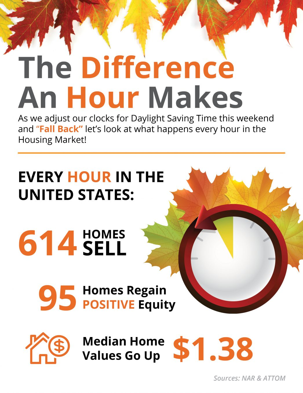 The Difference an Hour Will Make This Fall [INFOGRAPHIC] | MyKCM