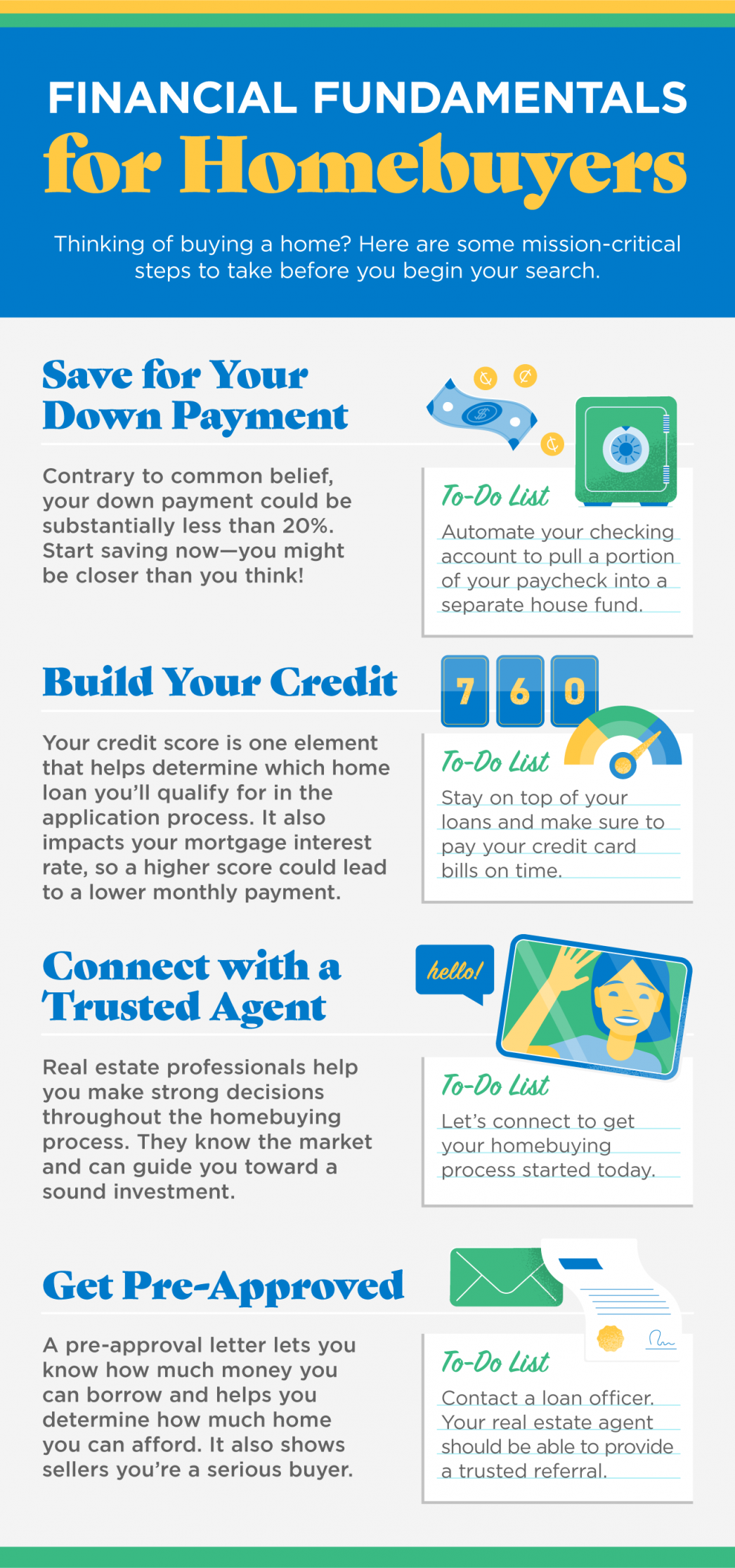 Financial Fundamentals for Homebuyers [INFOGRAPHIC]   MyKCM