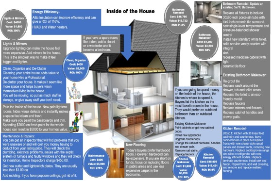 "alt=""Preview version of house repairs-inside"""