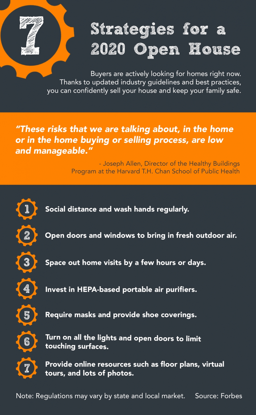 7 Strategies for a 2020 Open House [INFOGRAPHIC] | Fontaine Family Team