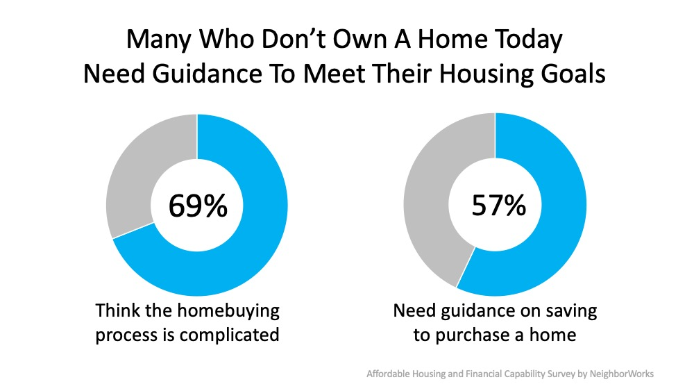 Guidance and Support Are Key When Buying Your First Home | Fontaine Family Team
