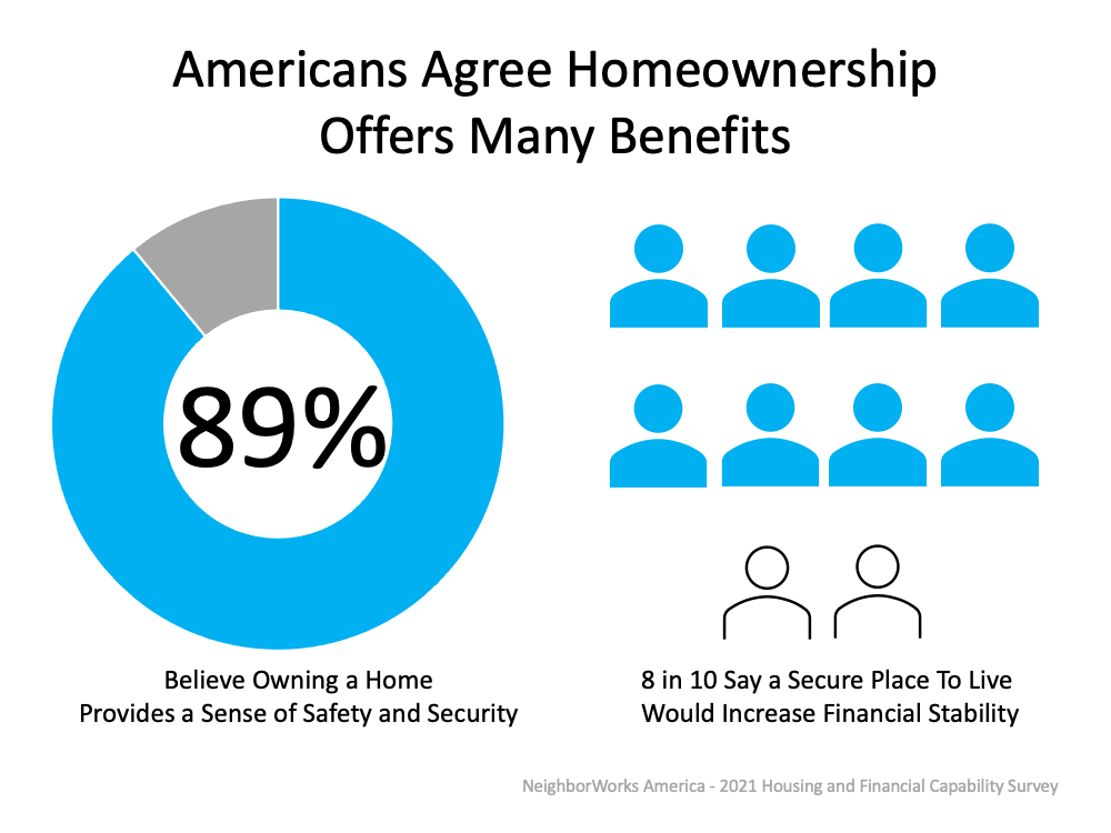 Homeownership Offers Many Benefits   Fontaine Family Team
