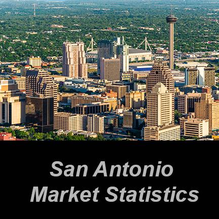 San Antonio Market Statistics