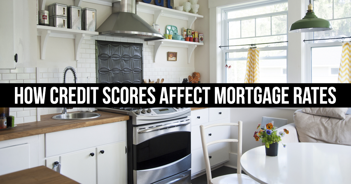 how credit scores affect mortgage rates