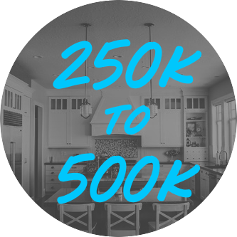 250-500
