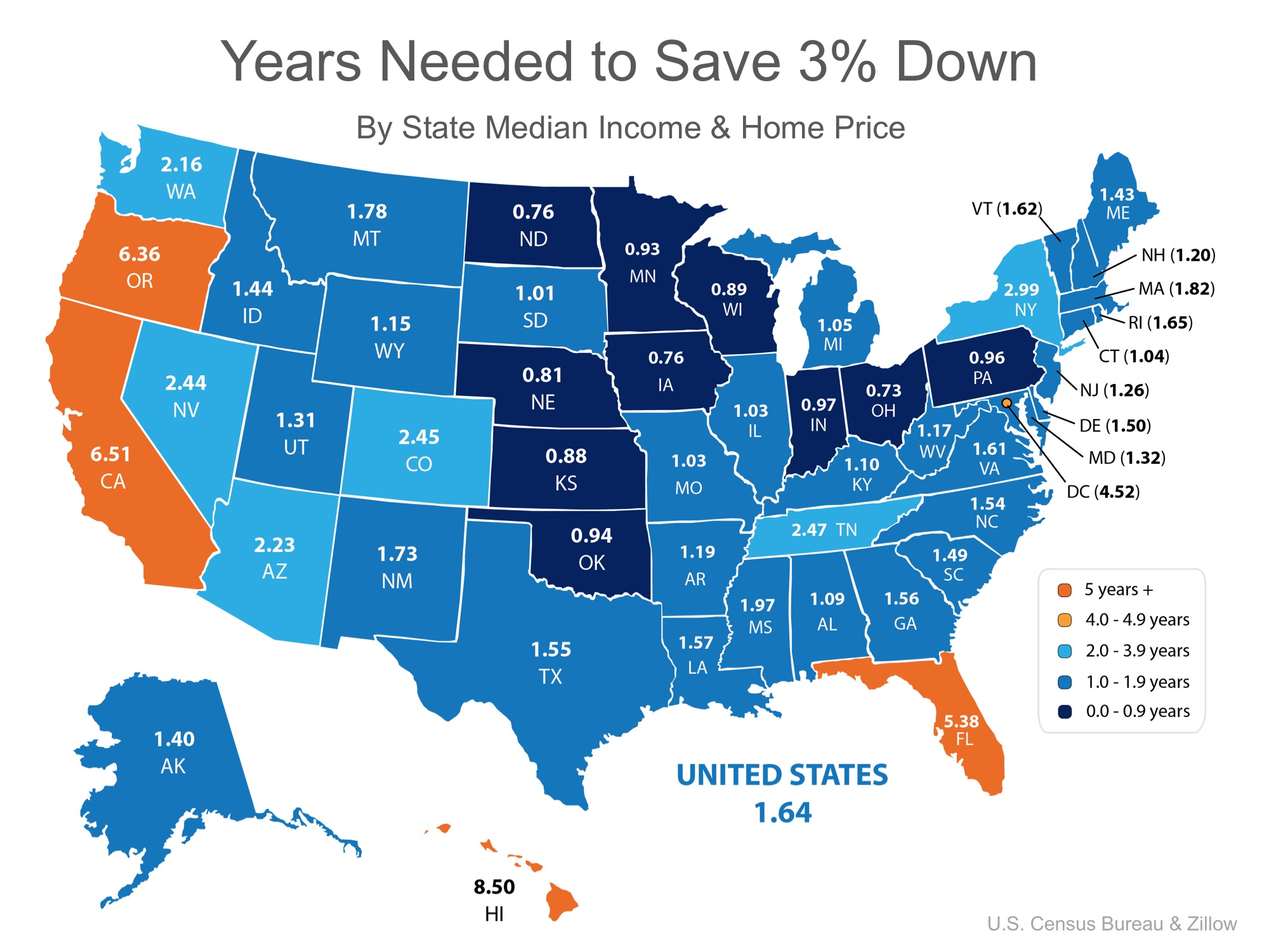 You Can Save for a Down Payment Faster Than You Think! | MyKCM