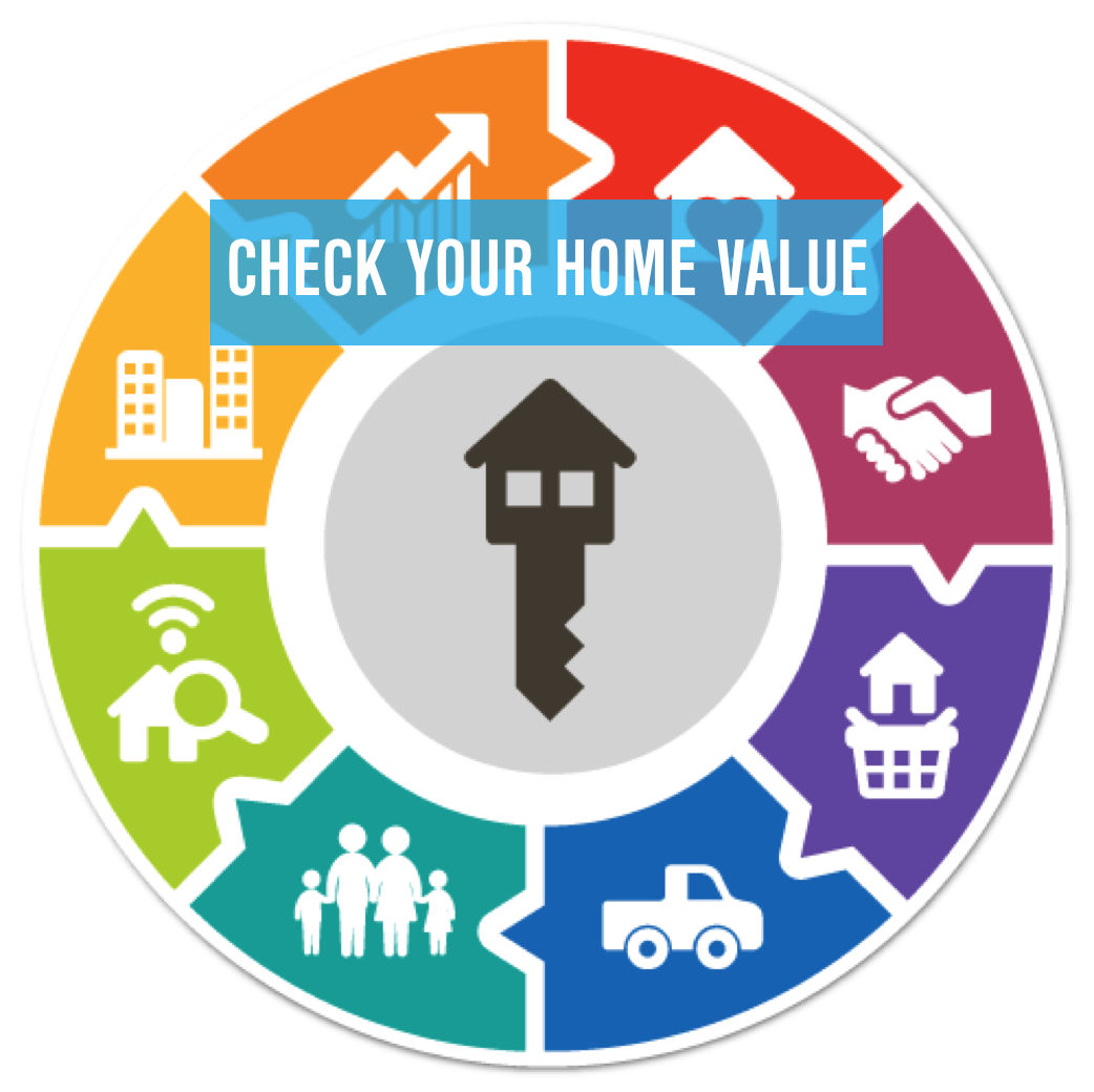 FIND YOUR HOME VALUE