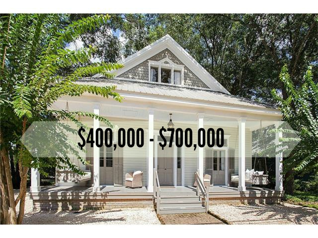 $400,000 - $700,000 Homes for Sale