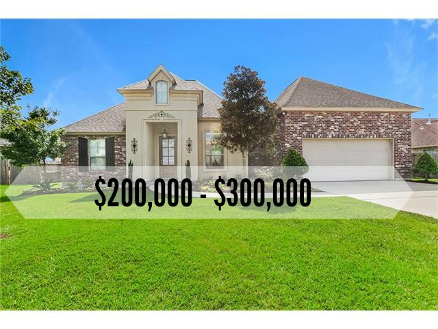 $200,000 - $300,000 Homes for Sale